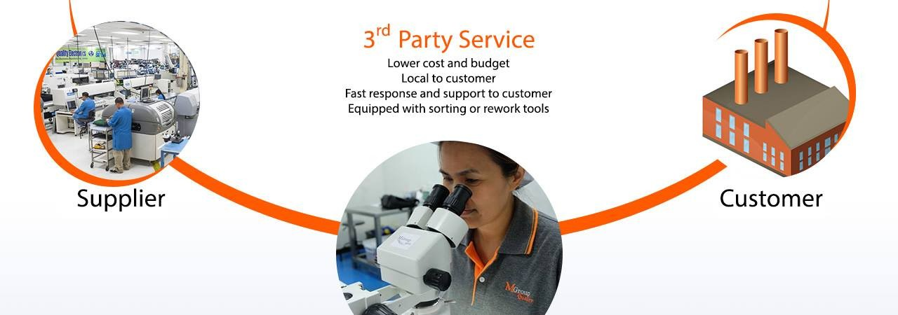 We are M Group Quality, 3rd party for sorting, rescreen, rework and RMA electronics part, automotive